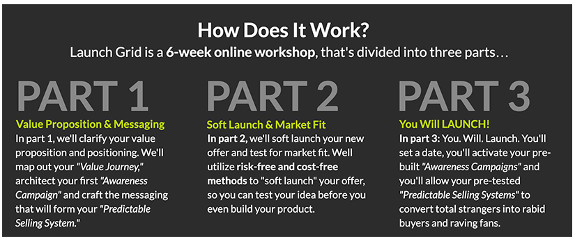 Ryan Deiss – The Launch Grid Free Download