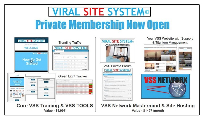 Viral Site System Free Download