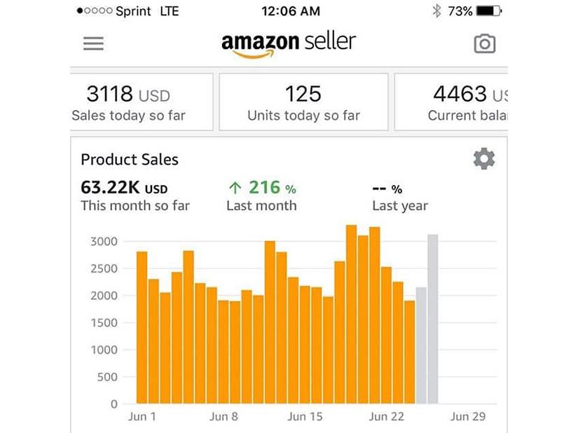 Joshua Crisp – Amazon A-Z Free Download