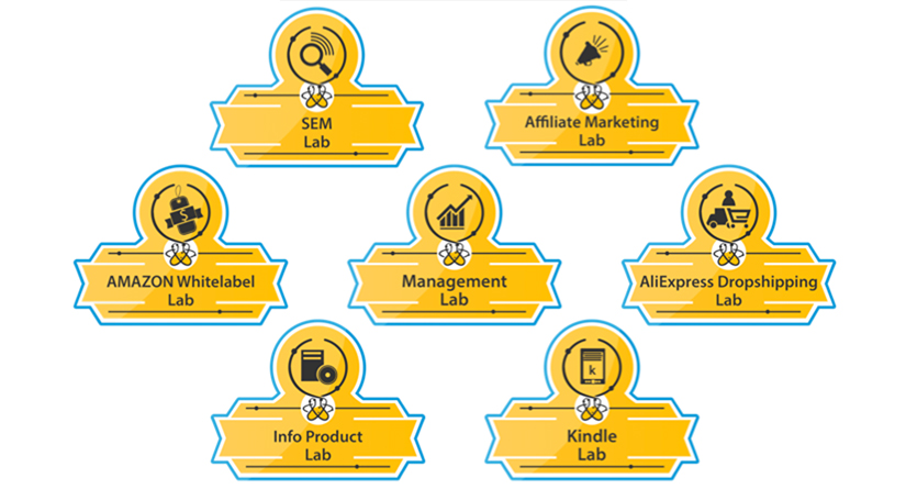 Online Marketing Classroom Download