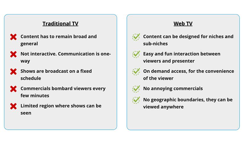 WebTV Wealth Download