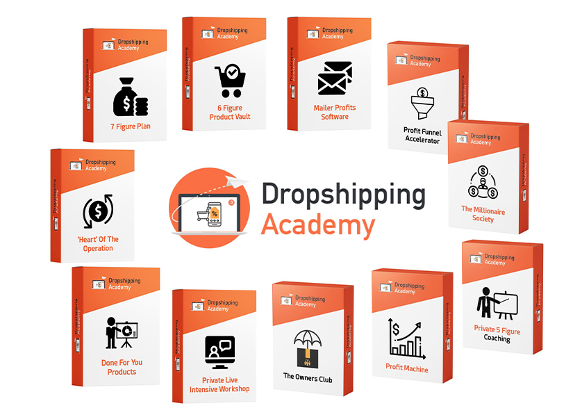 Dropshipping Academy Free Download