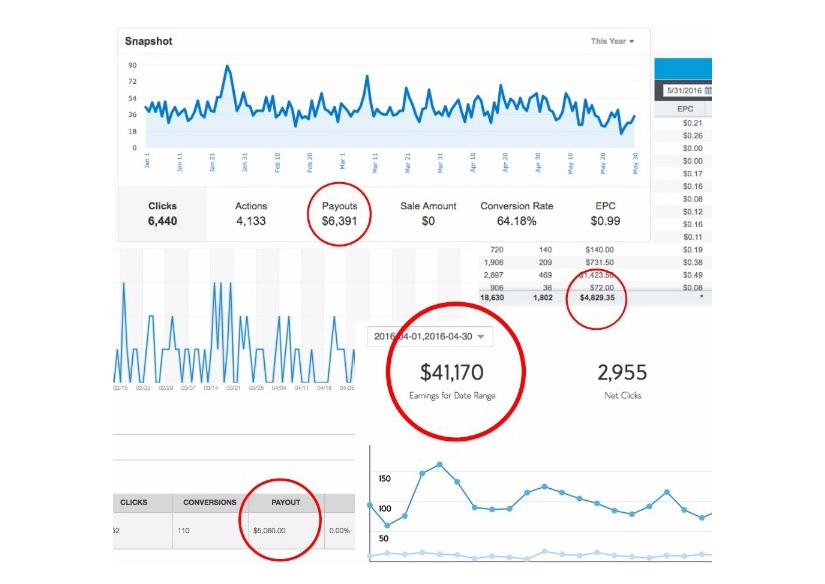 Making Sense of Affiliate Marketing Download