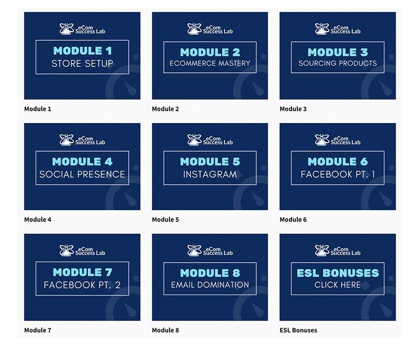 Ecom Success Lab Free Download