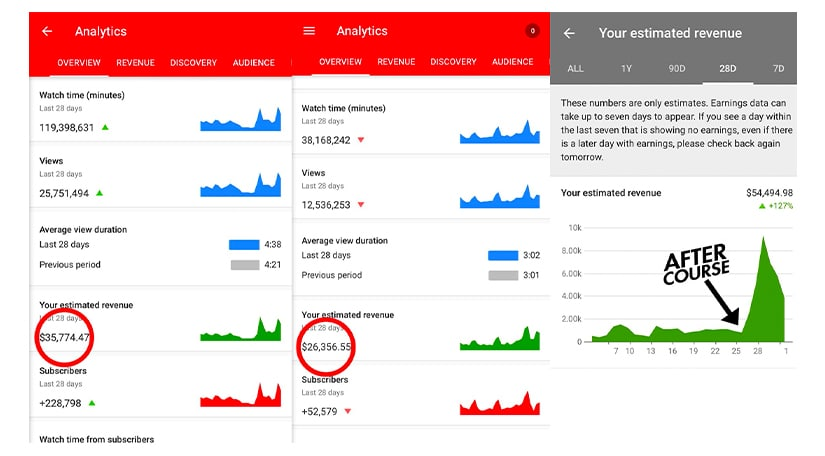 Youtube Revenue Machine Free Download