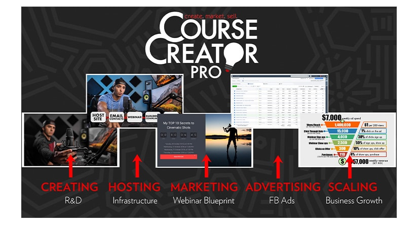 Course Creator Pro Free Download