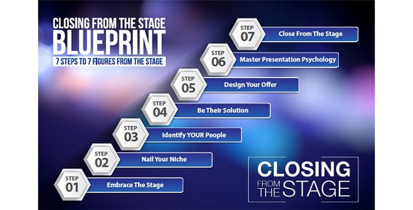 Closing From the Stage Download