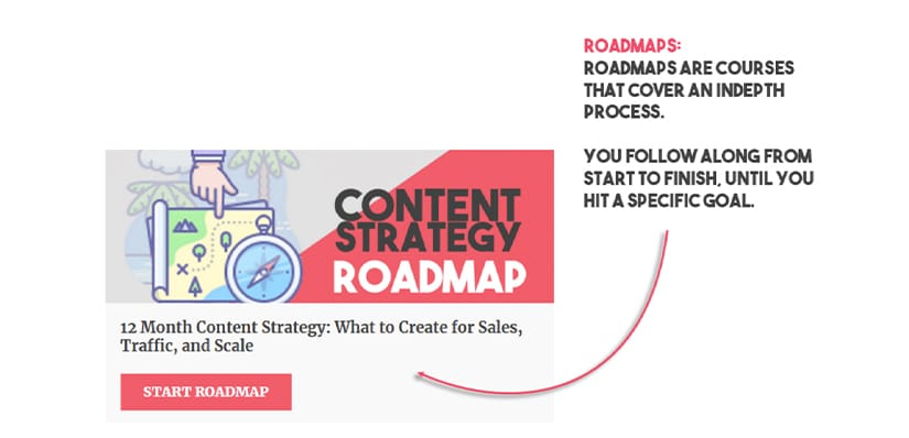 Get The Amplify Content Academy